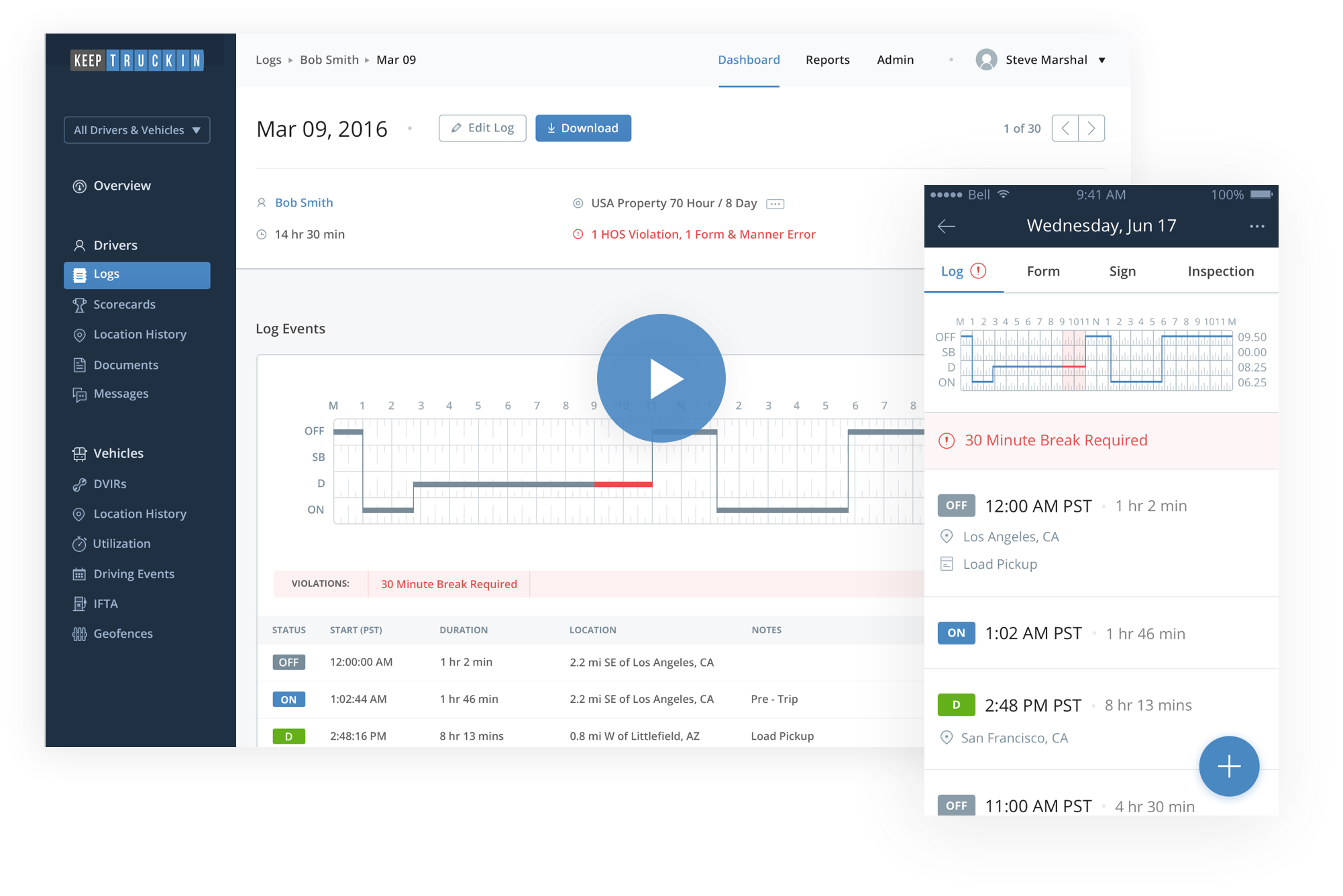 electronic logs and fleet management software for drivers and fleets